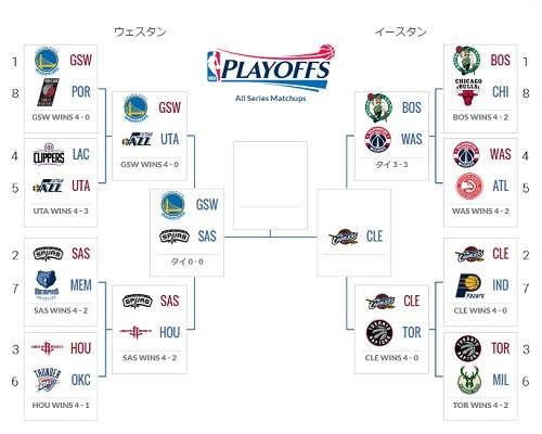 NBA%E3%83%97%E3%83%AC%E3%83%BC%E3%82%AA%E3%83%952017.jpg